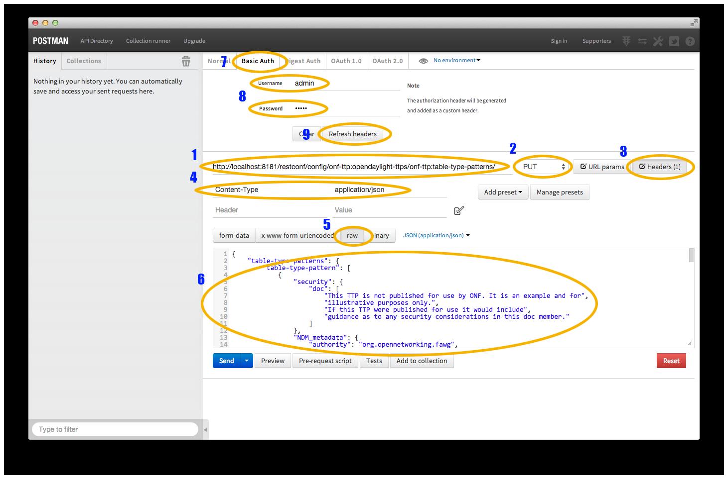 TTP Model Developer Guide — OpenDaylight Documentation